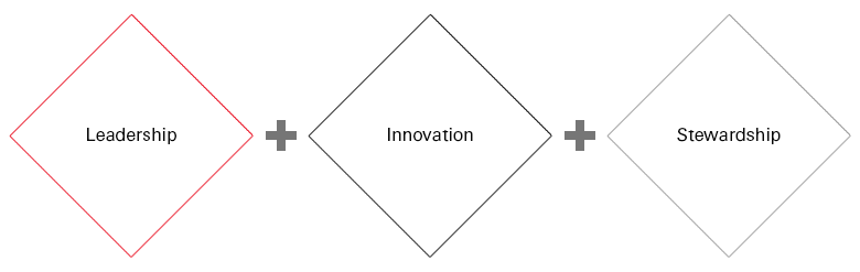 Leadership +Innovation + Stewardship